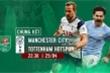 Nhận định chung kết Man City vs Tottenham: Không Mourinho, Tottenham khó vô địch