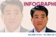 Infographic: 5 trọng án tham nhũng sẽ kết thúc điều tra trong năm 2020