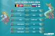 Lịch thi đấu EURO 2020 bảng B