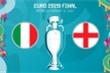 Theo bạn, đội nào sẽ vô địch EURO 2020?