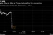 Thị trường chứng khoán sốc, cổ phiếu lao dốc khi ông Trump mắc COVID-19