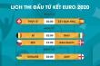 Lịch thi đấu tứ kết EURO 2020 mới nhất