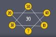 Thử thách IQ: Kiểm tra độ nhạy bén của tư duy với 5 bài toán quy luật dễ mà khó