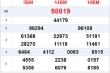 Xổ số miền Bắc hoạt động trở lại kể từ ngày mai 23/4