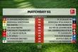 Bundesliga chốt ngày trở lại, Bayern Munich có thể mất quyền đá trận mở màn
