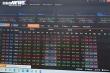 Thị trường chứng khoán đỏ rực, cổ phiếu đua nhau tụt dốc