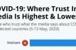 Báo quốc tế: Truyền thông Việt Nam đưa tin về COVID-19 đáng tin cậy nhất