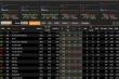 VN-Index giằng co kịch tính, cổ phiếu của đại gia Lê Phước Vũ khớp lệnh 'khủng'
