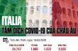 Infographic: Italia trở thành tâm dịch Covid-19 ở châu Âu
