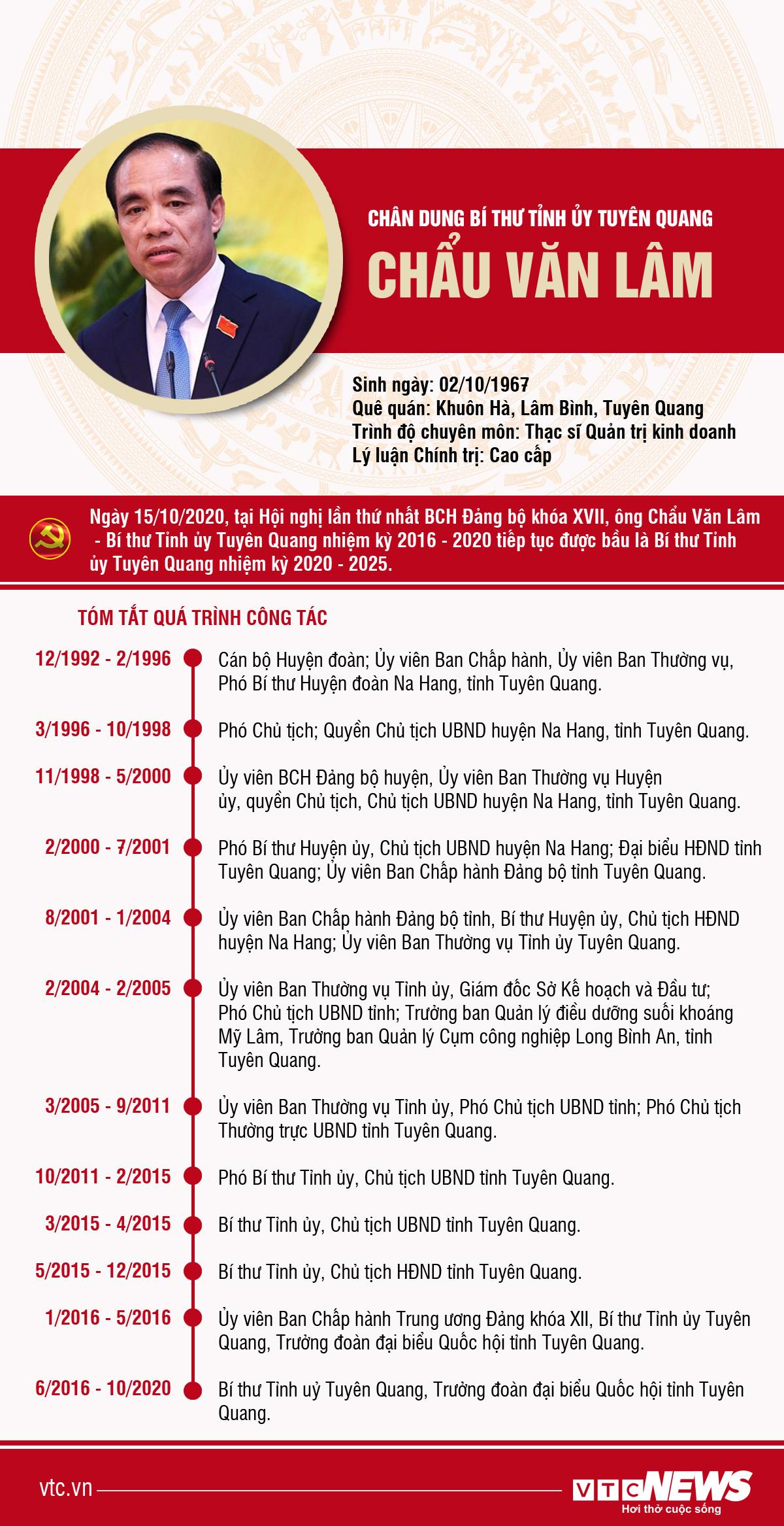 Infographic: Sự nghiệp Bí thư Tỉnh ủy Tuyên Quang Chẩu Văn Lâm - 1
