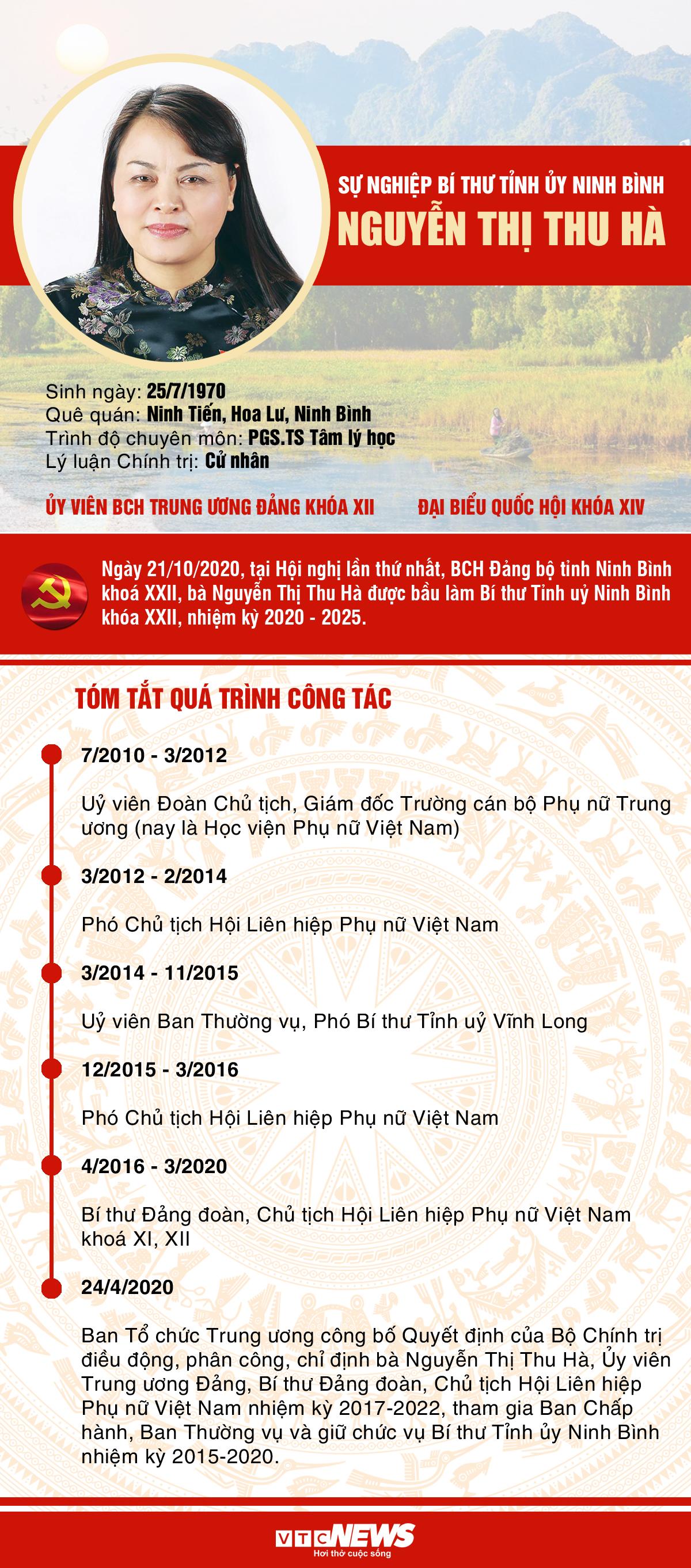Infographic: Sự nghiệp Bí thư Tỉnh ủy Ninh Bình Nguyễn Thị Thu Hà - 1