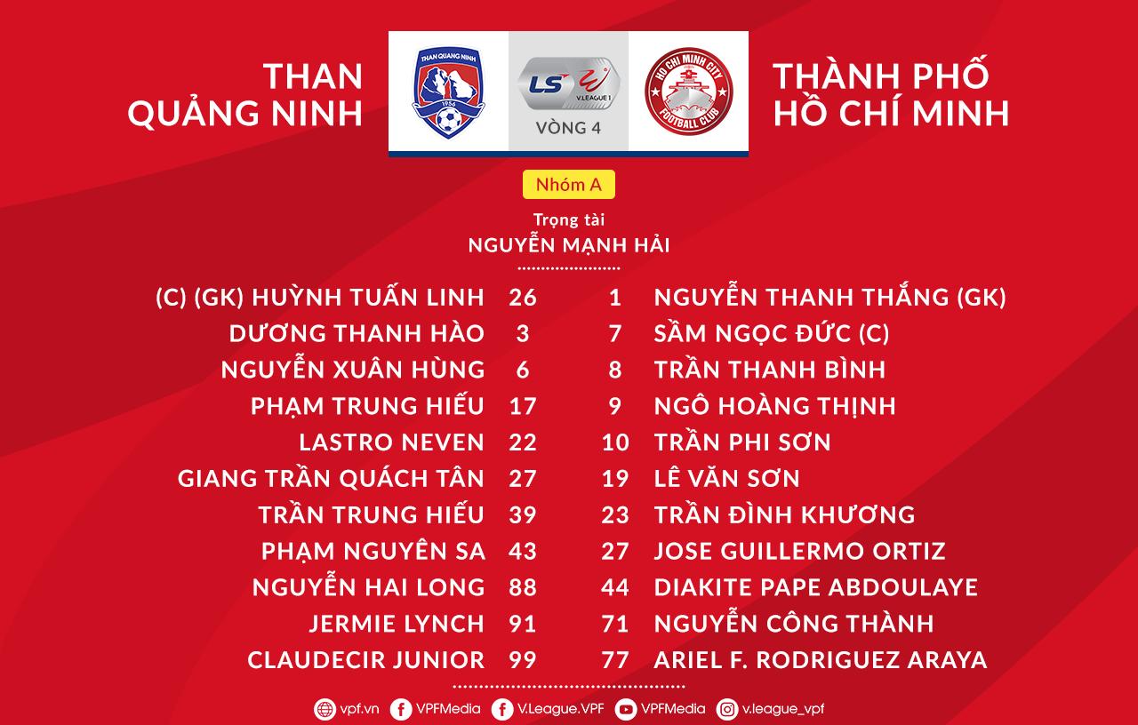 Video: Thua tiếp Than Quảng Ninh, CLB TP.HCM nối gót HAGL 'buông giải' - 2
