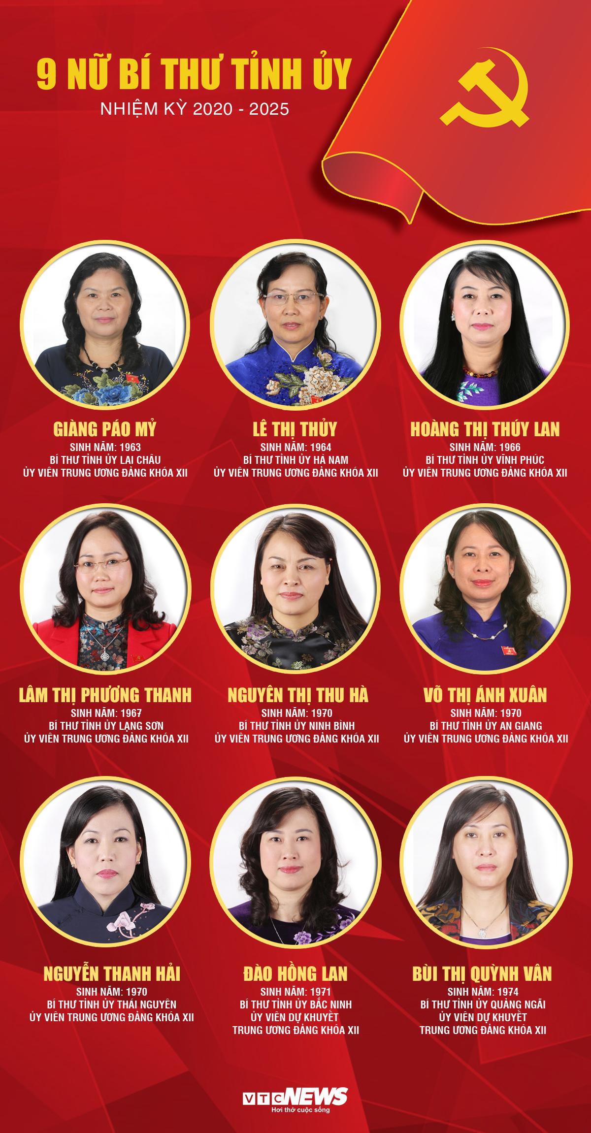 Infographic: Chân dung 9 nữ Bí thư Tỉnh ủy nhiệm kỳ 2020-2025 - 1